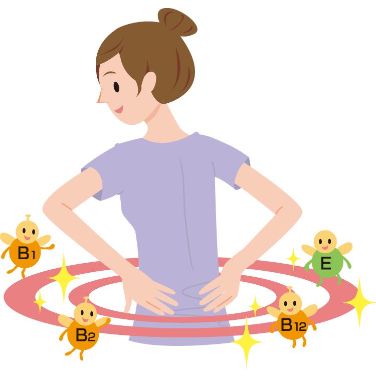 腰 が 痛い とき の 対処 法