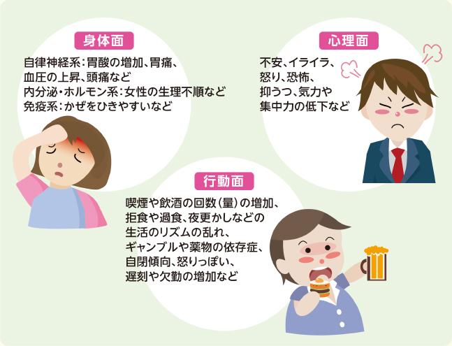 が 方 寝 痛い 胃 時 【腸活コラム】便秘解消におすすめの寝る向き・寝る姿勢とは?